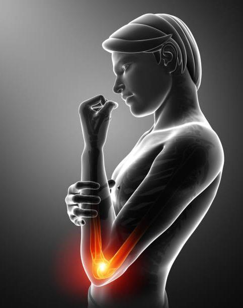 Как убрать боль в коленях чем снять боль в коленных суставах