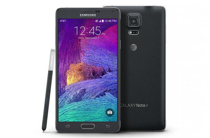 samsung galaxy note 4 характеристика