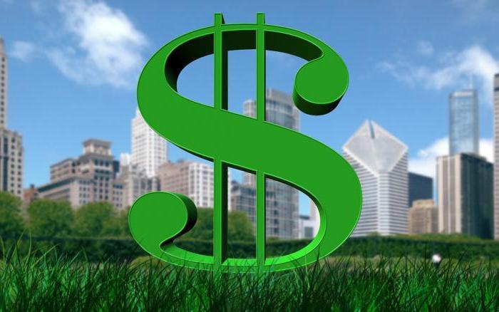 Банк Тинькофф: рейтинг надежности, услуги и отзывы