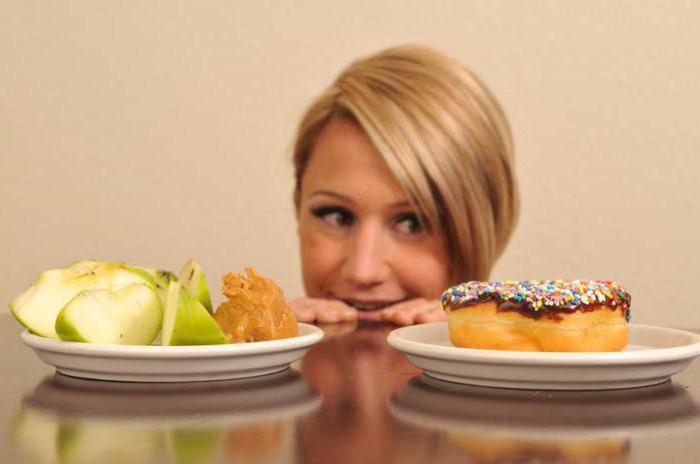 Гречневая диета на 7 дней худеем быстро на 7 кг