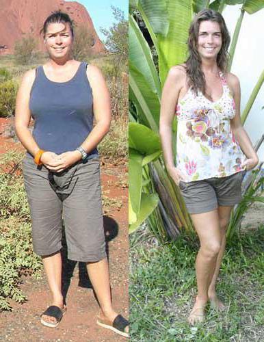 Сыроедение На Сколько Кг Можно Похудеть. Возможно ли похудение с помощью сыроедения?