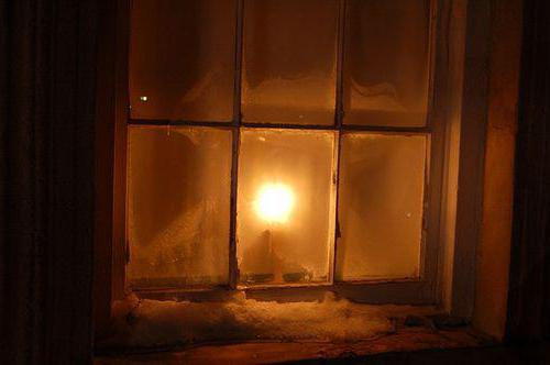 толкование снов свеча