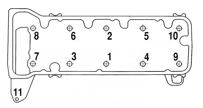 Схема затяжки блока цилиндров