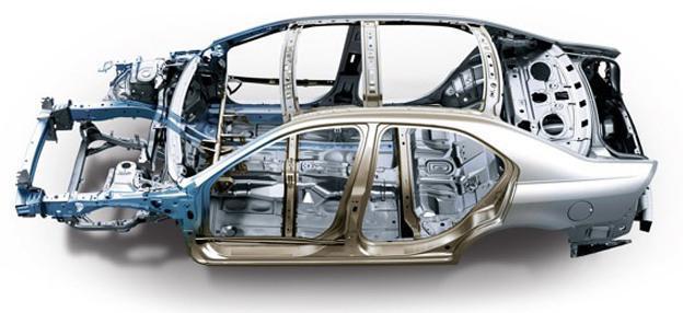 Как устроен автомобиль: схема, принцип работы и особенности