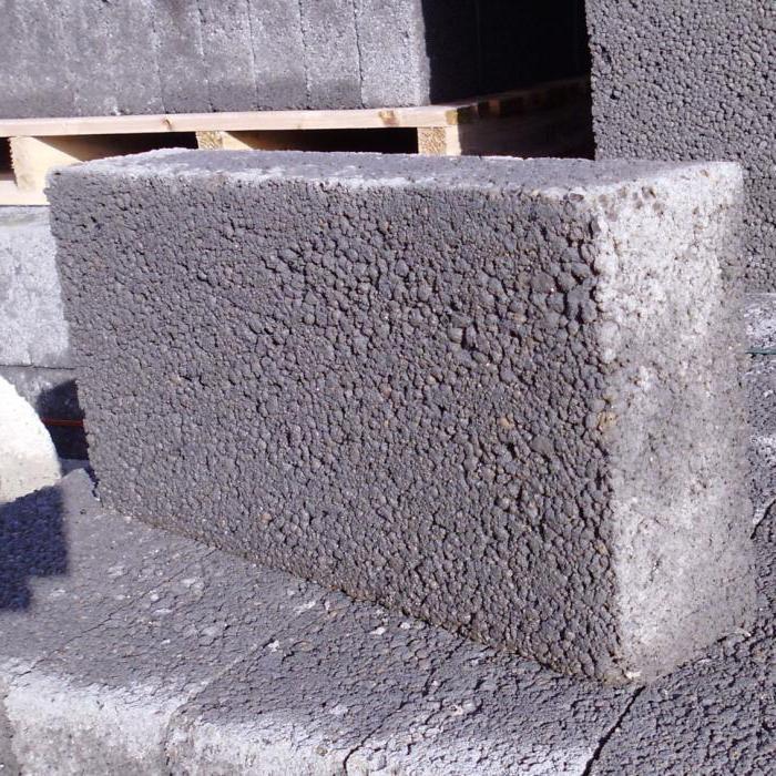 Керамзитобетон и его характеристики москва по продаже бетона
