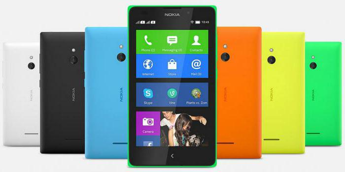 Смартфон Nokia 1030: обзор, характеристики, описание