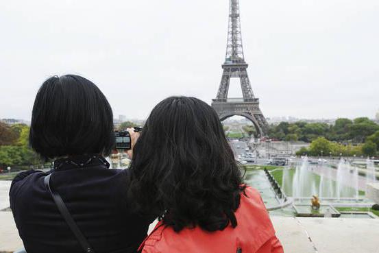 tourist disorder