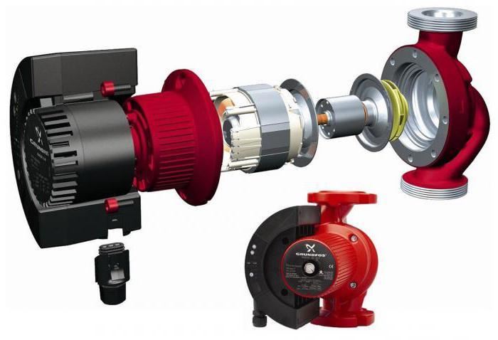 grundfos circulating pump for heating 25 60
