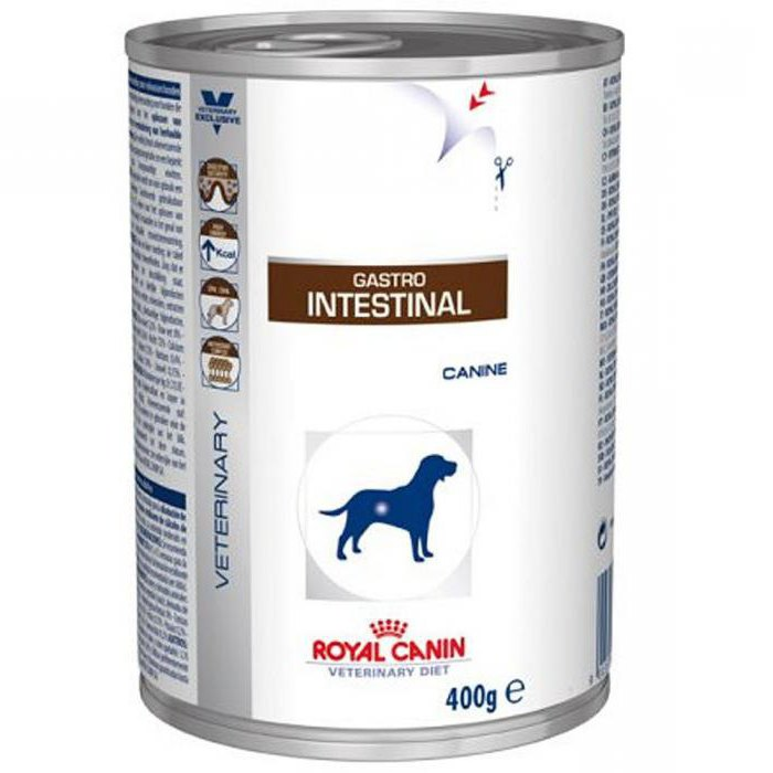 Корм royal canin гастро для собак