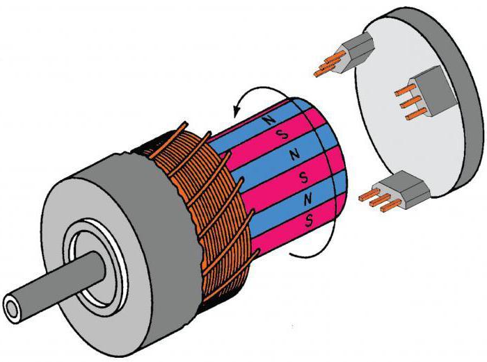 Генератор электрического тока своими руками 835