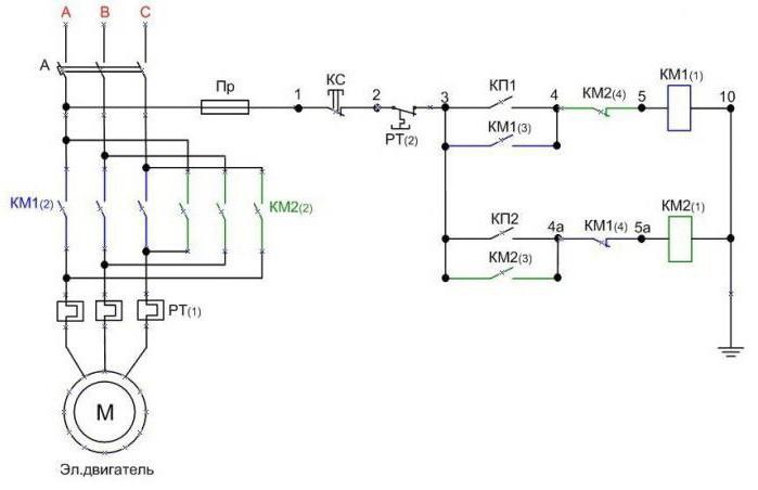 пускатель электромагнитный 220В принцип работы