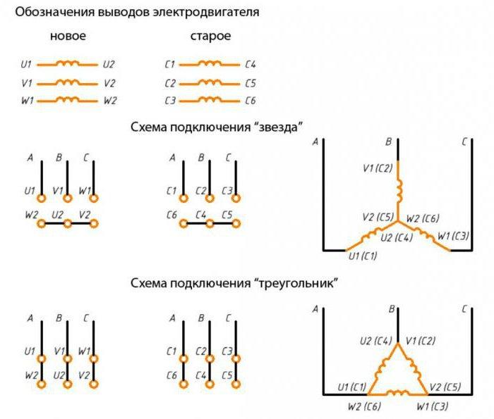 трехфазные электродвигатели переменного тока