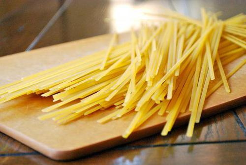 types of pasta with photos