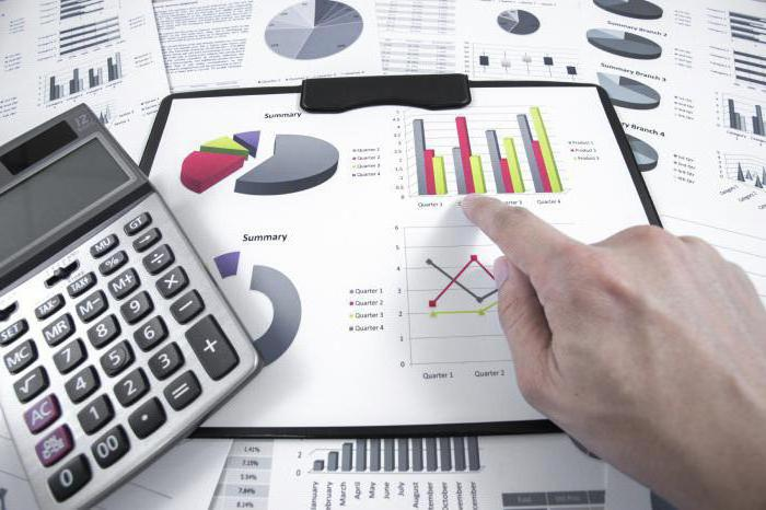 cash method of income and expenses