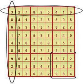how to solve sudoku ways