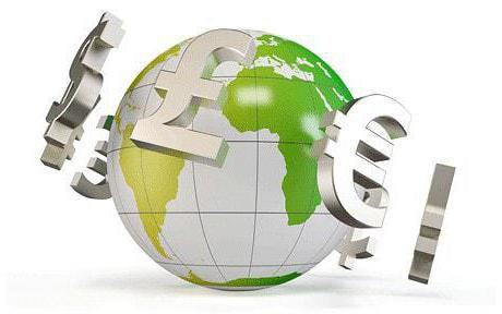 concept of elements and types of bank deposit agreement