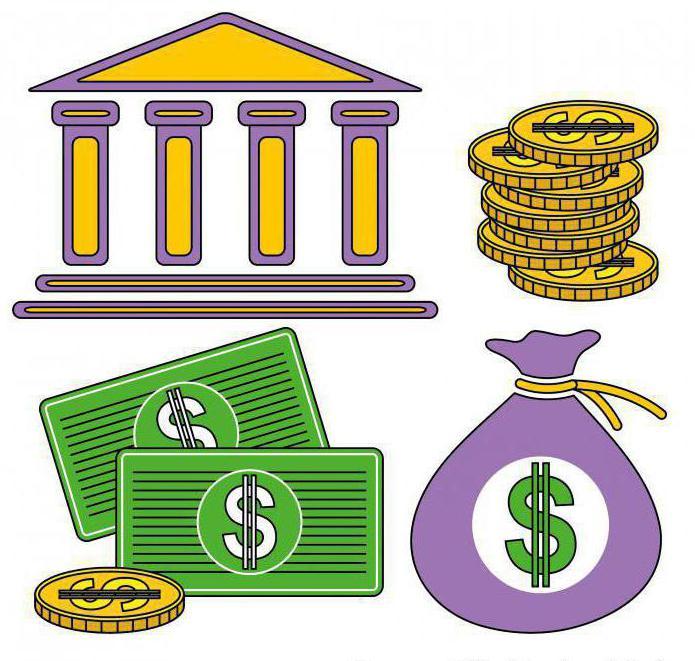 types of bank deposits and bank accounts