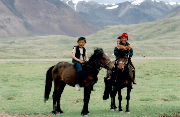 names for boys kazakh modern muslim