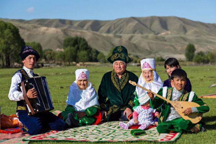 Kazakh modern names for boys 2017 year