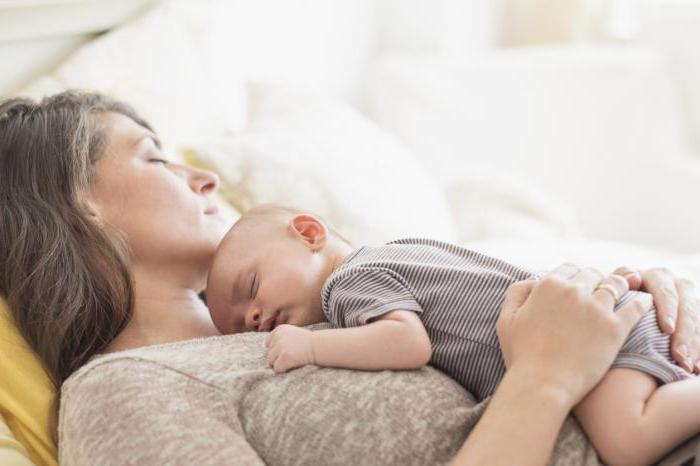 боли после родов швы