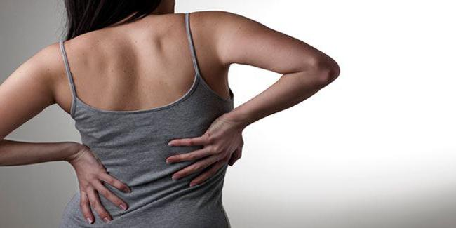 боли после родов