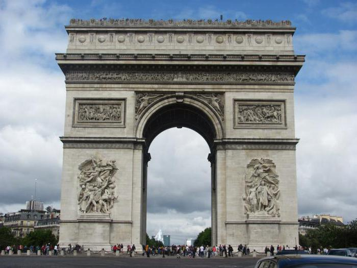 Triumphal arches of the world