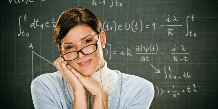 5 октября международный день учителя