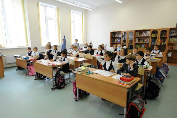 школьные парты для начальных классов