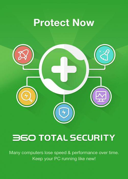 360 Total security форум