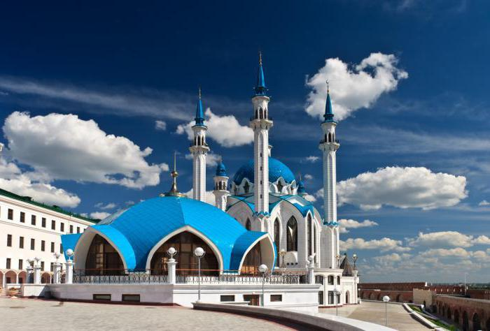 where to go for a walk in Kazan