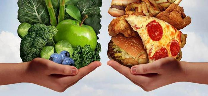турбослим контроль аппетита отзывы инструкция