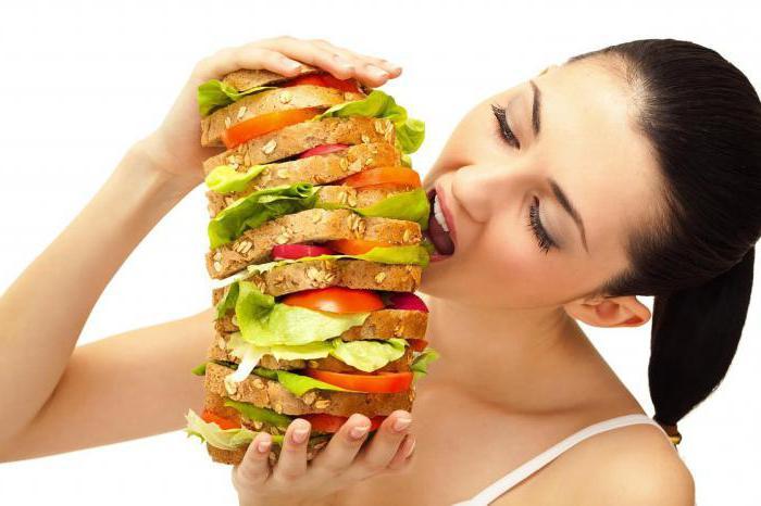 турбослим контроль аппетита отзывы врачей состав