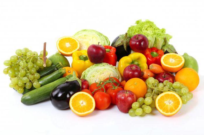 как правильно питаться чтобы быть здоровой