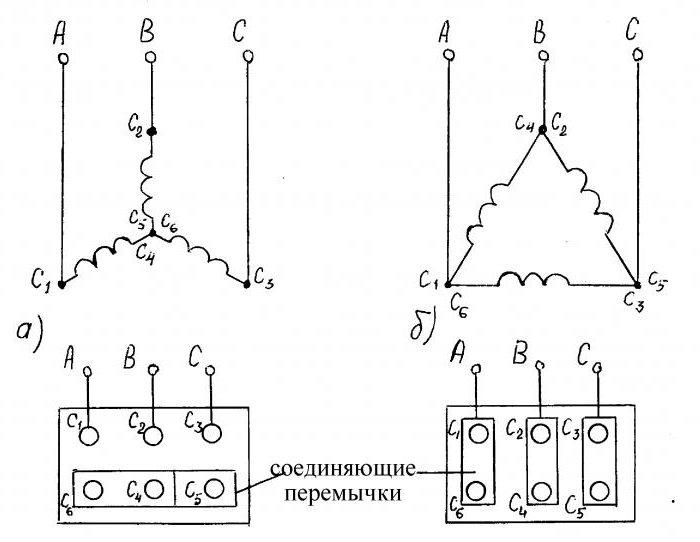 какие конденсаторы для запуска электродвигателя