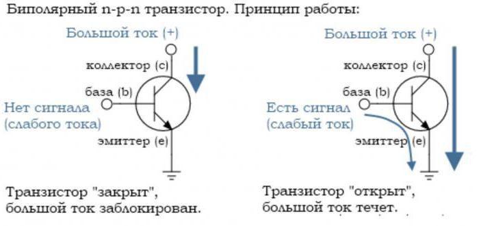расчет транзисторного ключа