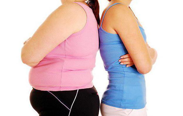 тироксин для похудения отзывы принимавших дозировка