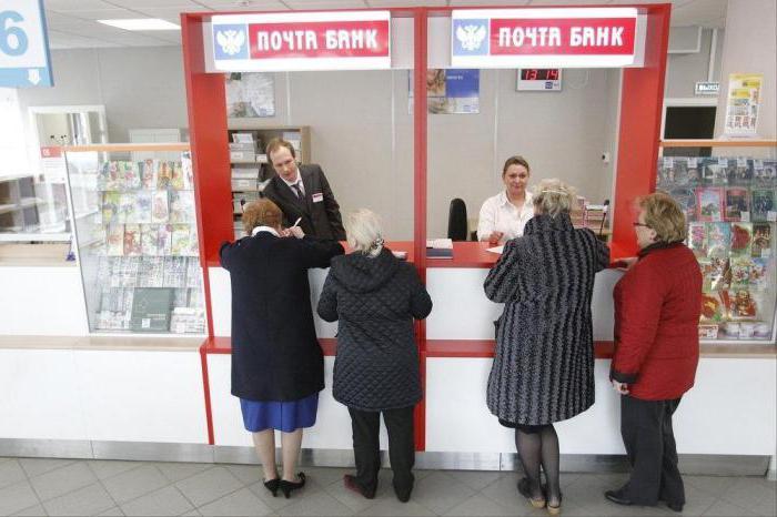 bank reviews mail bank
