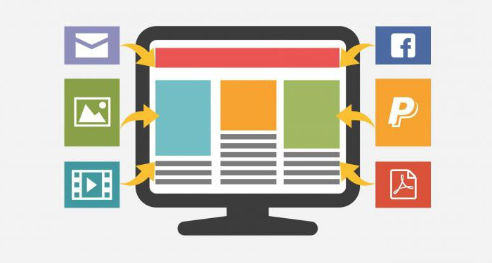 программа для создания web сайтов