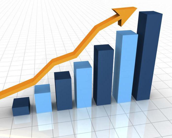 История развития статистики за рубежом доклад 3869