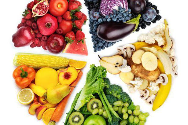 виды овощей