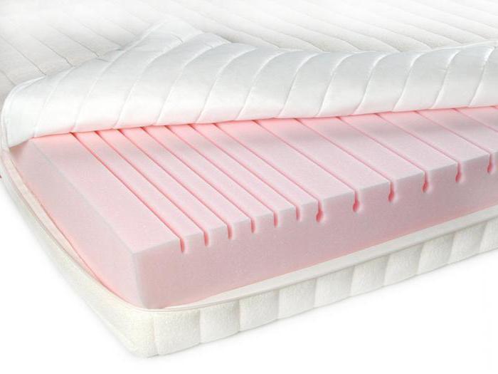 polyurethane foam mattresses reviews