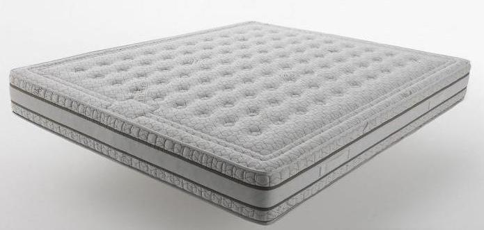 malvik polyurethane foam mattress reviews