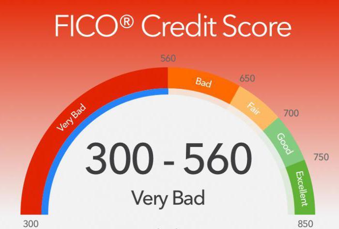рефинансирование кредитов с плохой кредитной бланк договор дарения автомобиля между близкими родственниками образец 2020 скачать