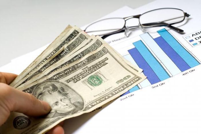 потребительский кредит без обеспечения сбербанк отзывы