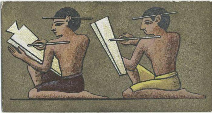 tax accounting in ancient Egypt