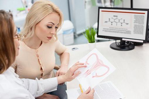 Удаление полипа цервикального канала: отзывы о лечении