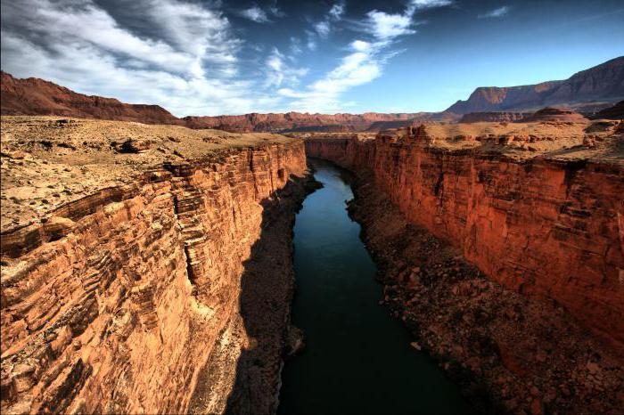 реки Северной Америки