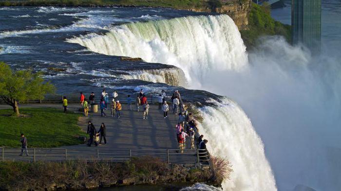 длинная река Северной Америки