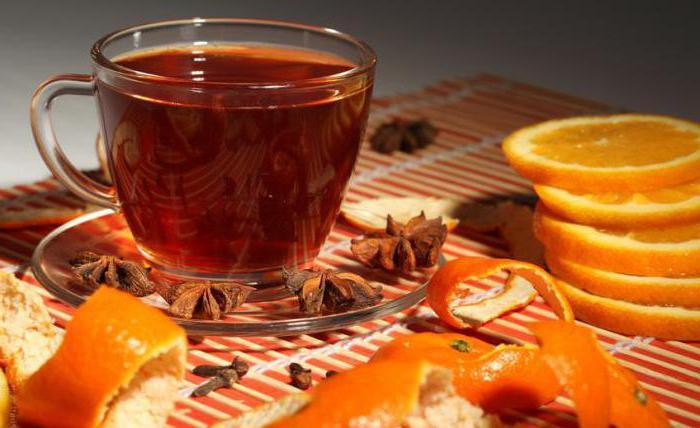 апельсиновые корки применение рецепты