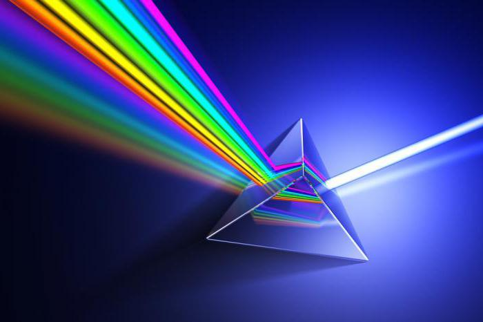 optical phenomena examples
